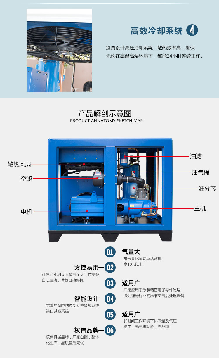 变频螺杆式空压机图片